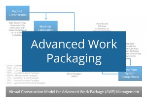 Advanced Work Packaging